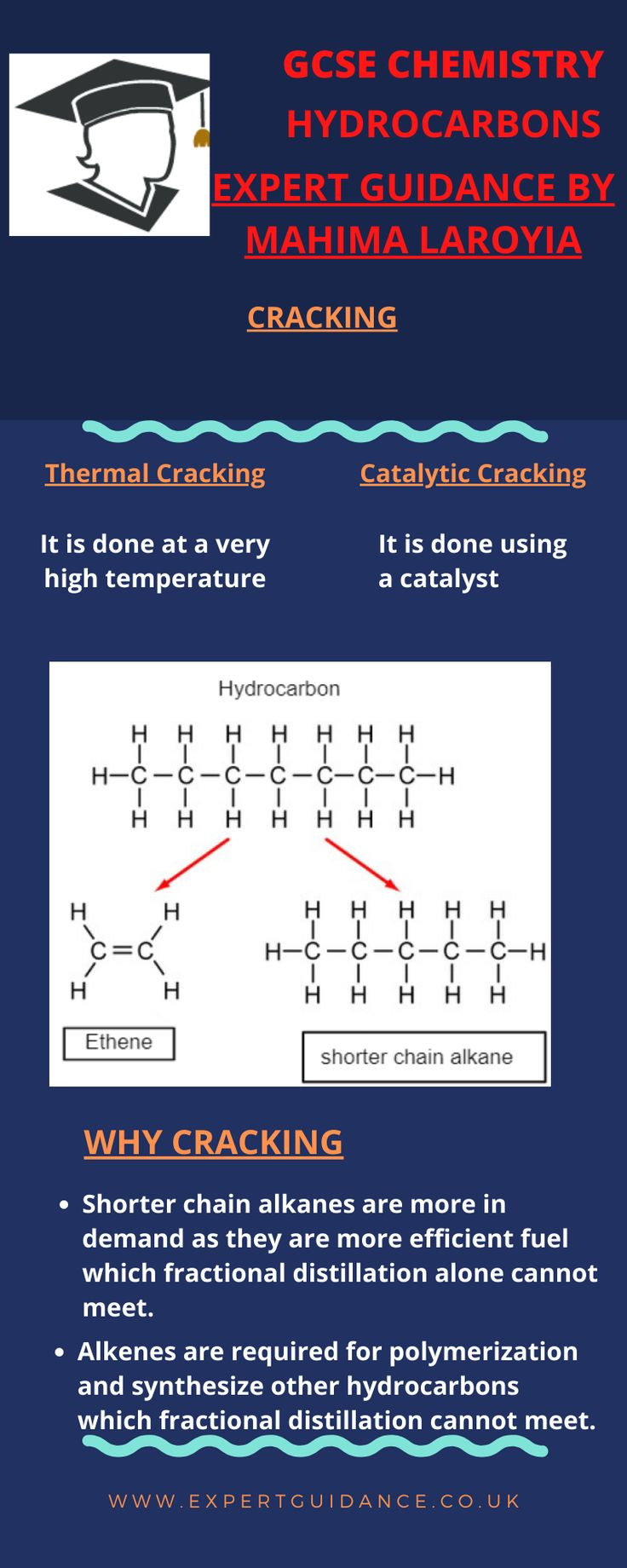 Aqa Gcse C9 Hydrocarbons Chemistry Paper 2 Complete Revision Summary With Notes Q A Videos Chemistry Paper Gcse Chemistry Gcse Science What is addition polymerization with