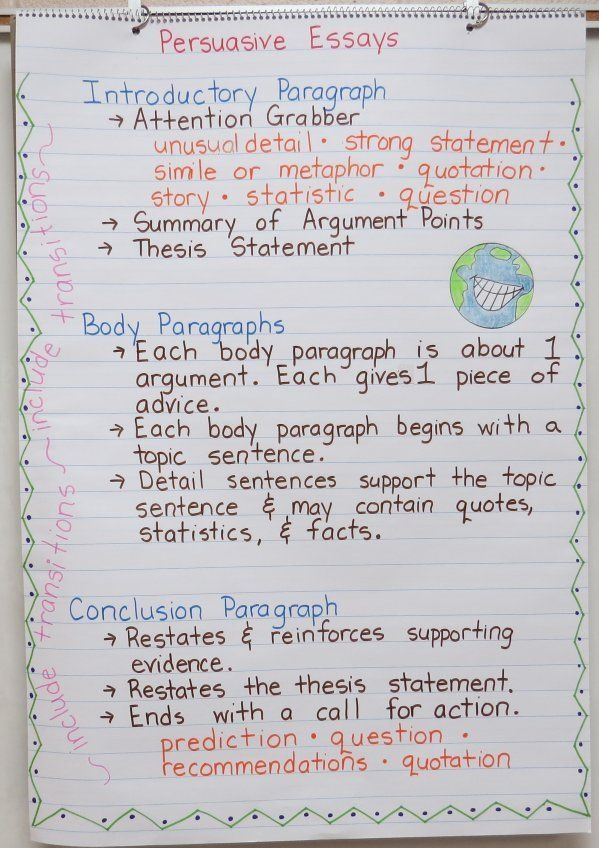 Essays For Kids In English Persuasive Writing Anchor Chart I Like How They Use Advice Kids Might  Better Understand How To Explain Evidence Essay About Healthy Lifestyle also Health Care Essay Best  Persuasive Essay Topics Ideas On Pinterest  Essay Of Science