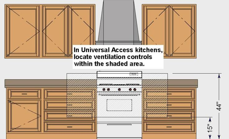 37 Best Images About Kitchen Planning Guidelines On Pinterest Click Home Remodeling And