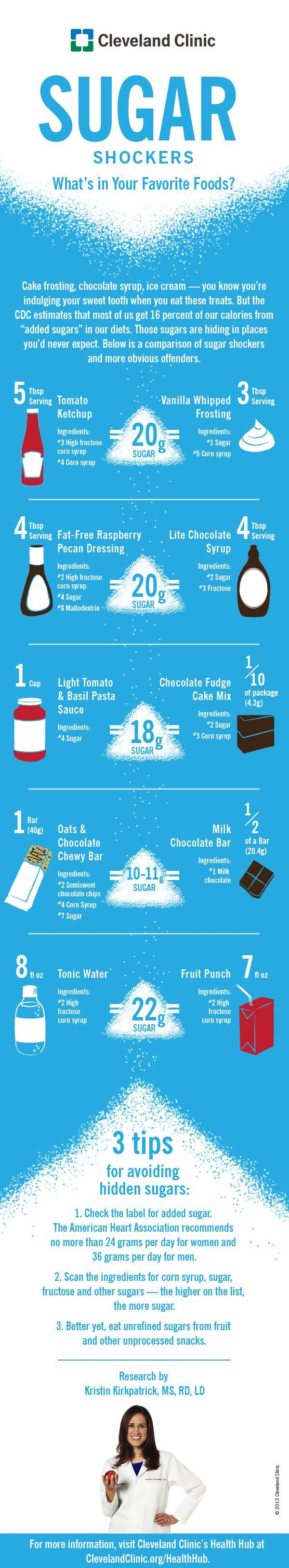 5 Sugar Shockers Whats In Your Favorite Foods