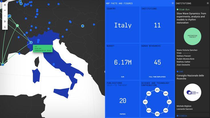 human-brain-project_data-visualization_05.jpg