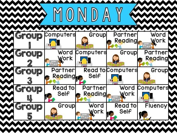 This editable Powerpoint template lets you customize your reading groups and sessions so you can project it to show students where they're going each day.