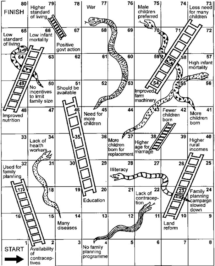 10 best Snakes and Ladders templates images on Pinterest