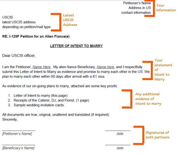 26 best Fiance(e) Visa Process images on Pinterest Interview - immigration sponsorship letter