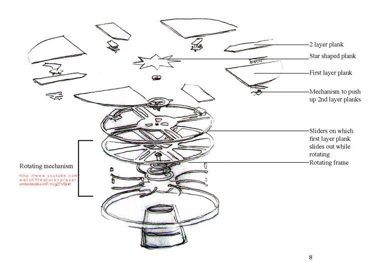 Best 25 Capstan Table Ideas On Pinterest Expandable Table