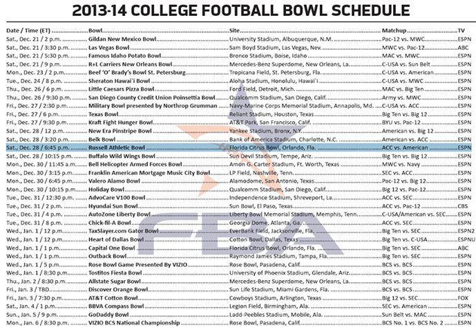 2013/fourteen University Football Bowl Plan