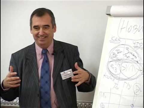 Видео тренинг Радмило Лукича Управление отделом продаж DVDRip disk 1 part 2