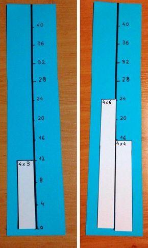 Jugar con las tablas de multiplicar - Aprendiendo matemáticas