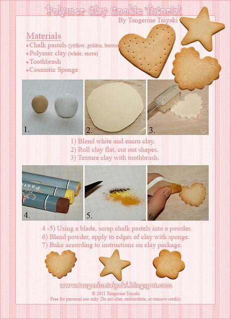 Polymer Clay Sugar Cookie Tutorial, via Flickr.