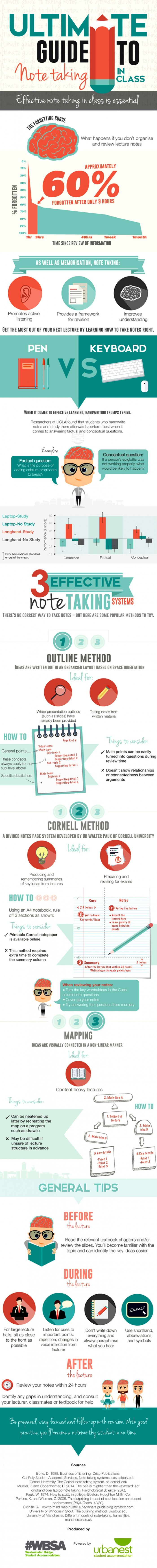 Studenten-tip: De ultieme gids voor het maken van notities