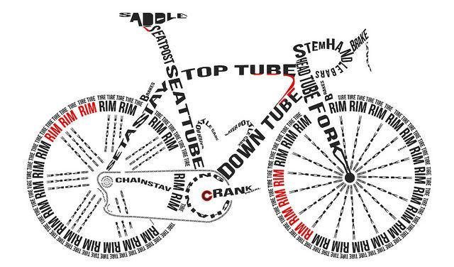 Anatomy of a Road Bike #cycling #illustration: