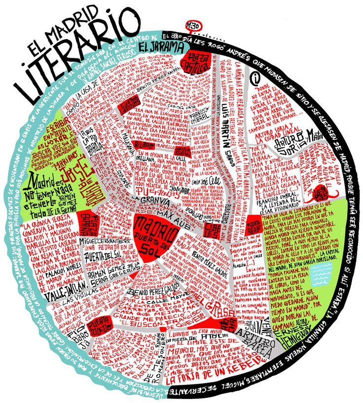 Mapa literario de madrid | Raúl Arias |  Representación del centro de Madrid hecha a mano por el genial Raúl Arias con citas literarias.