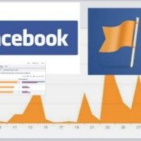 What has happened to Facebook Reach ?