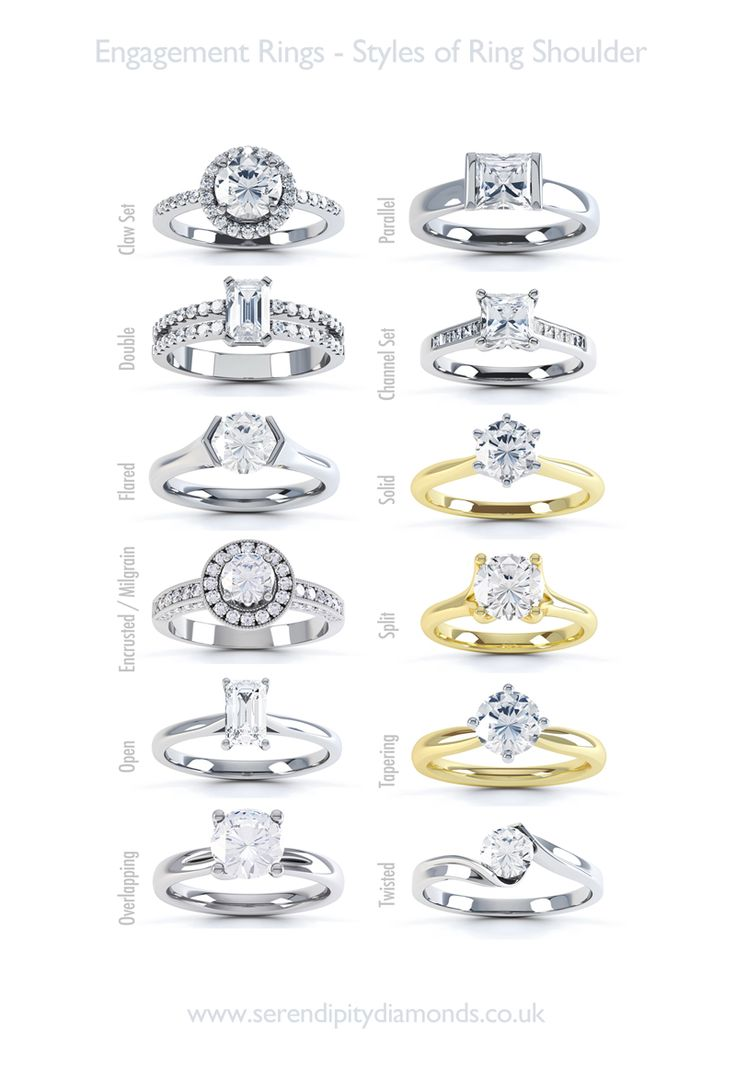 Engagement Ring Help Styles of ring shoulders A chart of various types of e