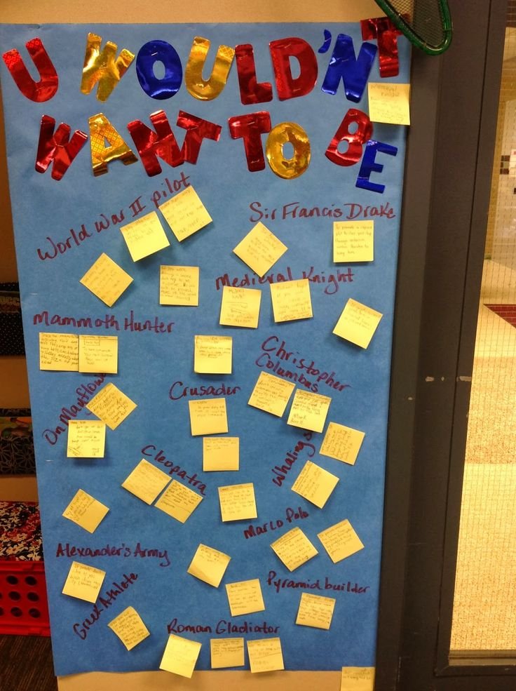 DCG Elementary Libraries: You Wouldn't Want to Be…Research Projects