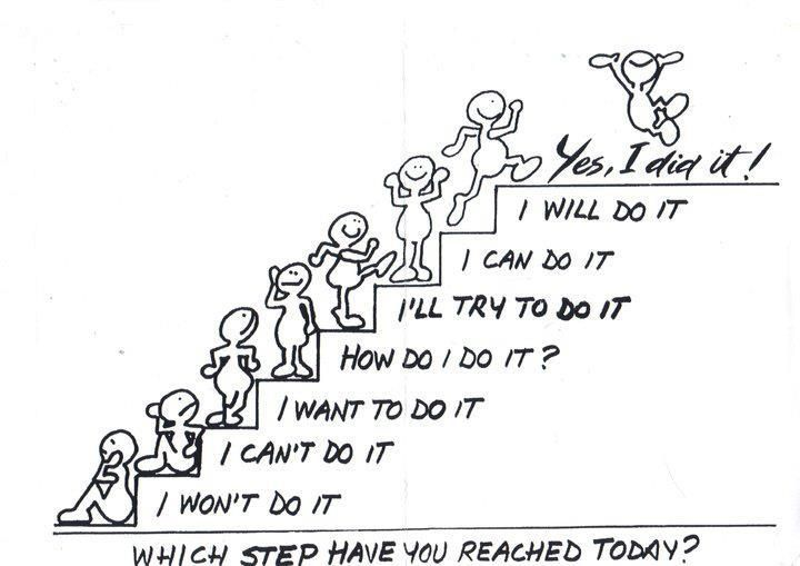 Which step have you reached today?Goal Settings, Kid Desk, Work Tomorrow, Struggling Student, For Kids, So True, Motivation Charts, Reach Today