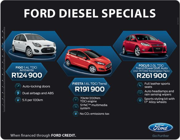 Deals available on New Ford diesel cars (Figo, Fiesta & Focus) with savings of up to R28 000.