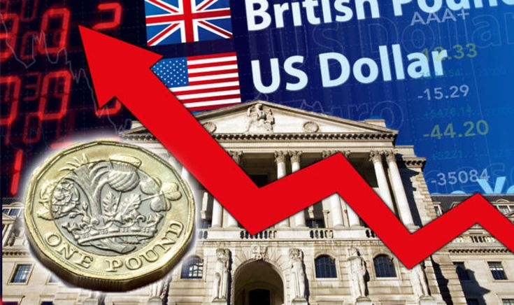 Pound to euro exchange rate: Sterling continues to SOAR after BoE rate hike speculation
