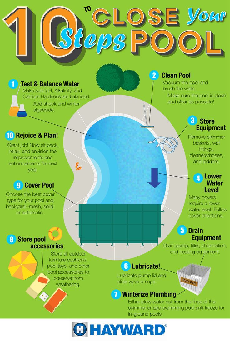 INFOGRAPHIC: 10 STEPS TO CLOSE YOUR POOL. It's the end of your pool season and it's time to figure out what to do with your pool. How do you get it ready for winter in the safest and cleanest way possible? Here are 10 quick and easy steps to follow from Hayward Pool: