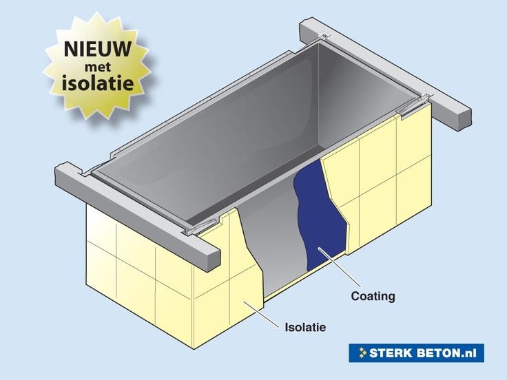Sterk beton; prefab kelder voorzien van een waterdichte coating tegen krimpscheurtjes en met XPS isolatieplaten (80 mm dik – isolatiewaarde 0.035)