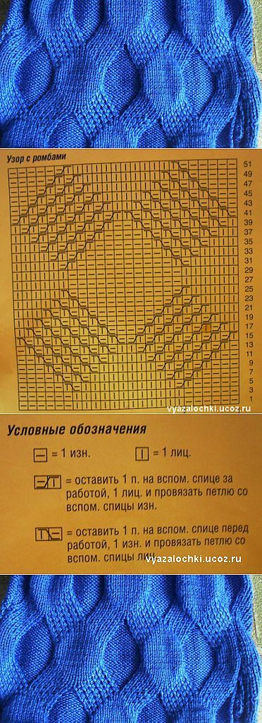Узор спицами. | вязание-узоры | Постила