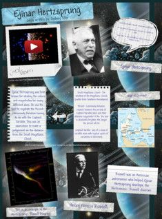 Ejnar Hertzsprung, 8 October 1873 – 21 October 1967) was a Danish chemist and astronomer. Hertzsprung was born in Copenhagen. In the period 1911–1913, together with Henry Norris Russell, he developed the Hertzsprung–Russell diagram. #Glogster #EjnarHertzsprung