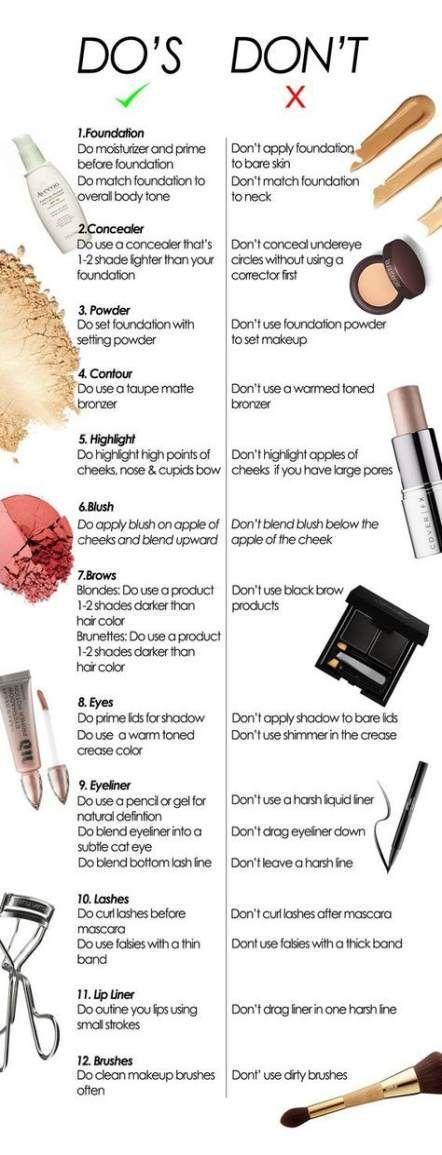 Makeup Eyebrows Tutorial Shops 69 Ideen – LydaMabe