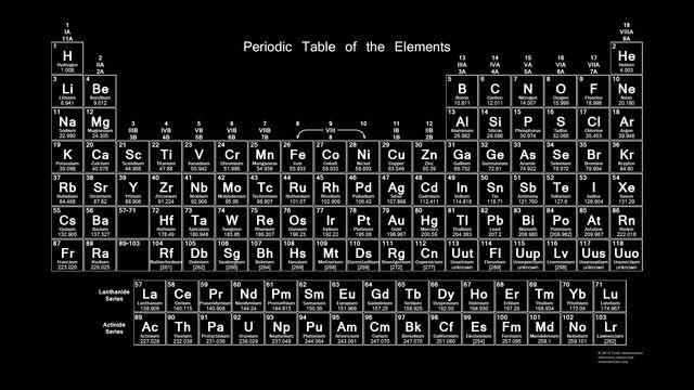 Negative Periodic Table Wallpaper: Negative Periodic Table Wallpaper