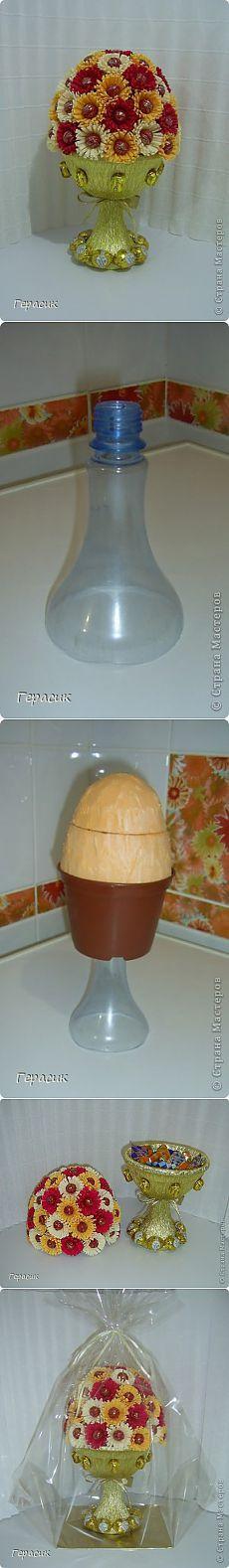 Яйцо-шкатулка МК | Страна Мастеров