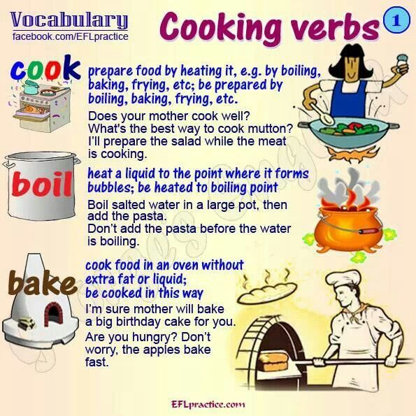 17 best images about cooking fun vocab on pinterest