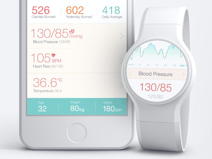 Medical App UI by Ramotion #iphone #app #design #appdesign #inspiration #interface #UX #UI #GUI ramotion.com #ramotion #dribbble #behance #mobile #iOS7 #flatdesign #medical #android #wear #iwatch #smartwatch