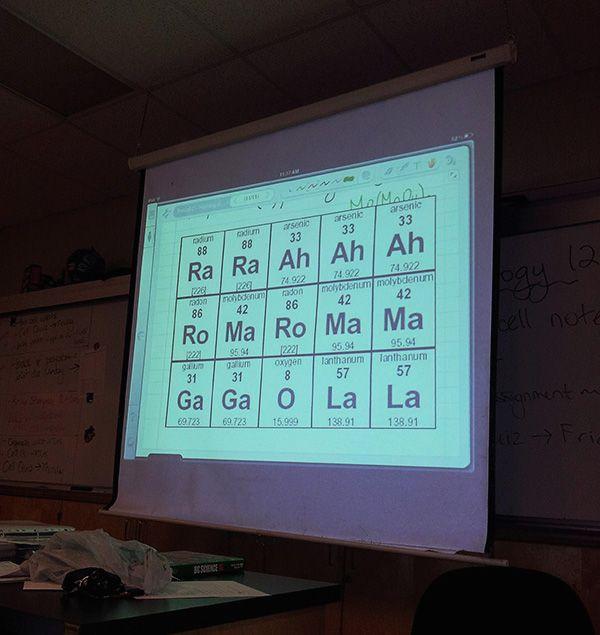 учитель химии разложил песню Леди Гаги на элементы...