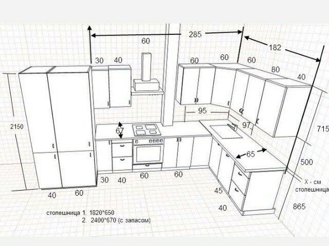 стандартные размеры кухонной мебели - Поиск в Google