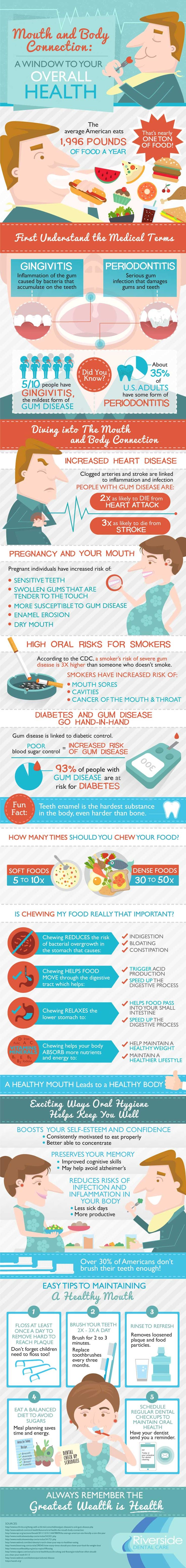 Mouth and Body Connection: A Window To Your Overall Health #Infographic #Food #Health
