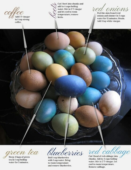 Ostara eggs dyed naturally. I find they look nicer. :)