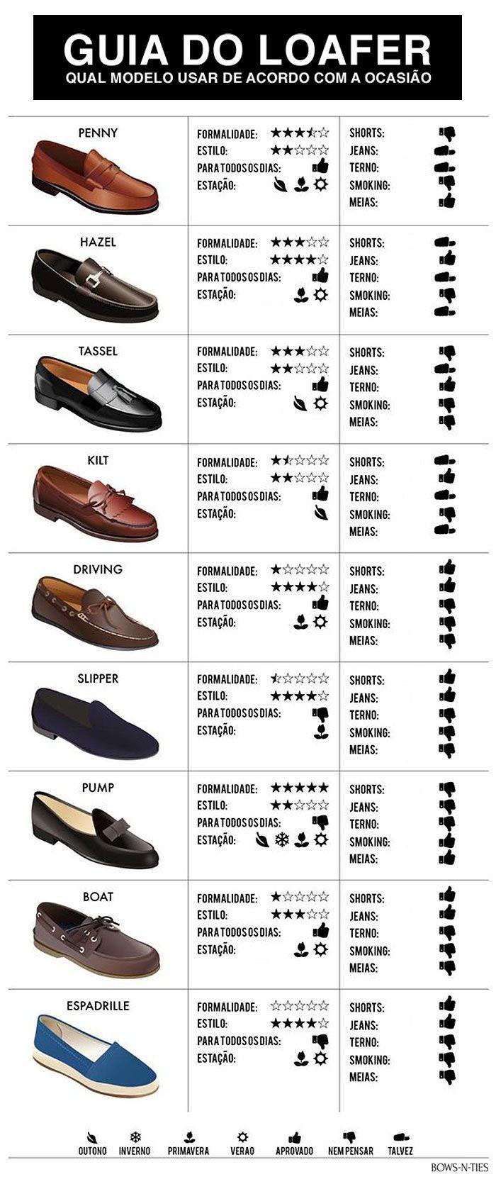Guia do Loafer: Qual modelo usar de acordo com a ocasião.