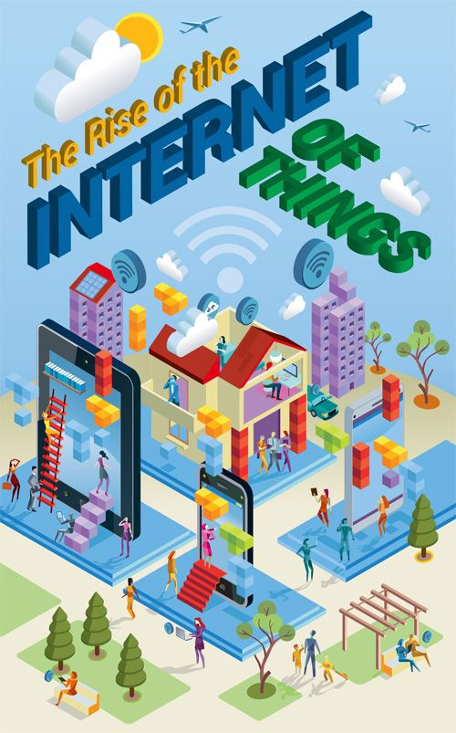 Infographic: Internet of Things - What The Future Will Be Like