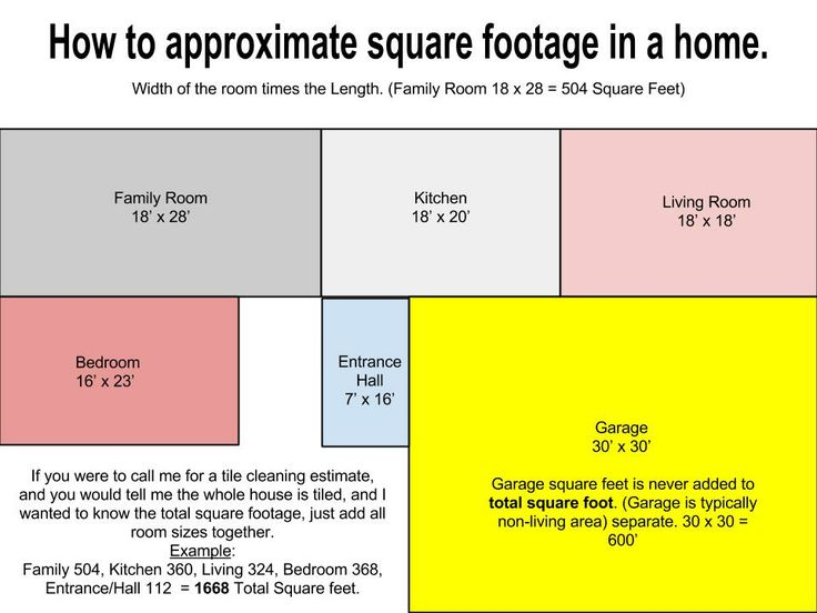 Measuring your square footage of your floor tile and grout