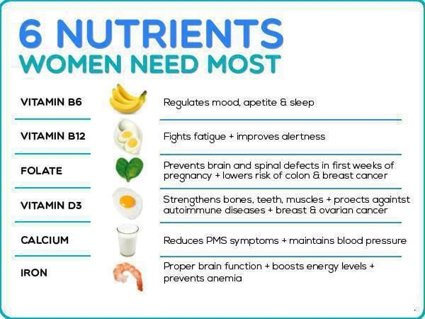 #Health_Tips http://bit.ly/1Ufgakw
