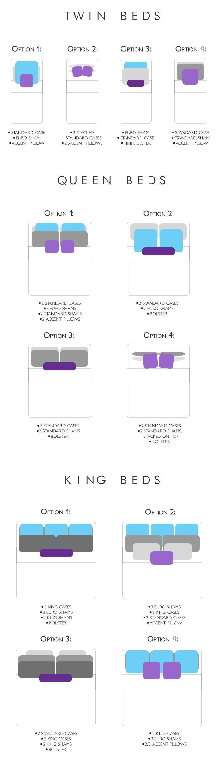 We often get questions from clients and customers about different ways to dress a bed, so, in the next couple of weeks, we'll be exploring some different options for bedding arrangements! This week's theme: pillow placement. Let's start off by sayin