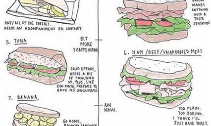 Do you feel the same about your sandwich fillings?