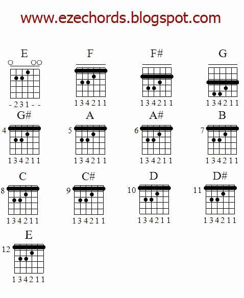 Guitar Bar Chords Chart Pdf Best 20