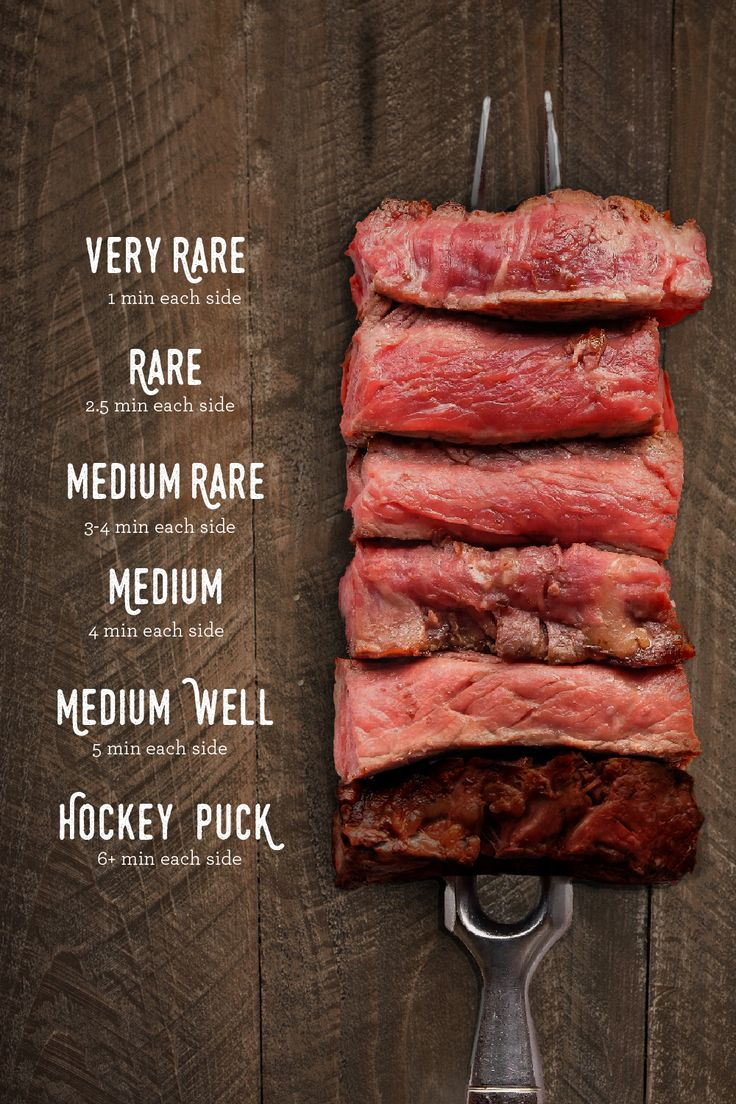 There's an art to grilling the perfect steak, but there's a lot of science too. Knowing the timing and temperature required to achieve levels of doneness is an important part of becoming a Grill Master. Once you perfect that, it's easy to make the job well done, not the steak. Click to get a grill to match your knowledge. | Char-Broil