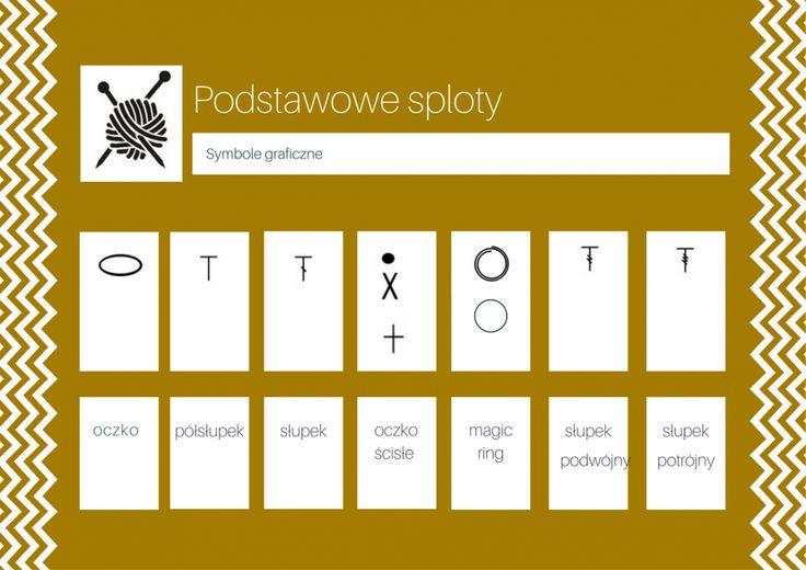 symbole graficzne splotów szydełkowych