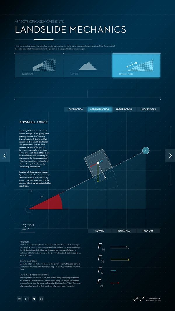Next Generation Scientific Poster on Behance