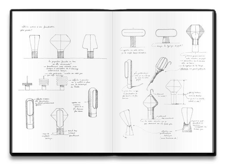 les 44 meilleures images du tableau planche croquis design de produit sur pinterest croquis. Black Bedroom Furniture Sets. Home Design Ideas