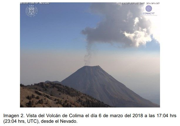 SpaceByEli: 🌋Volcán de Colima | Universidad de Colima | 09-Ma...