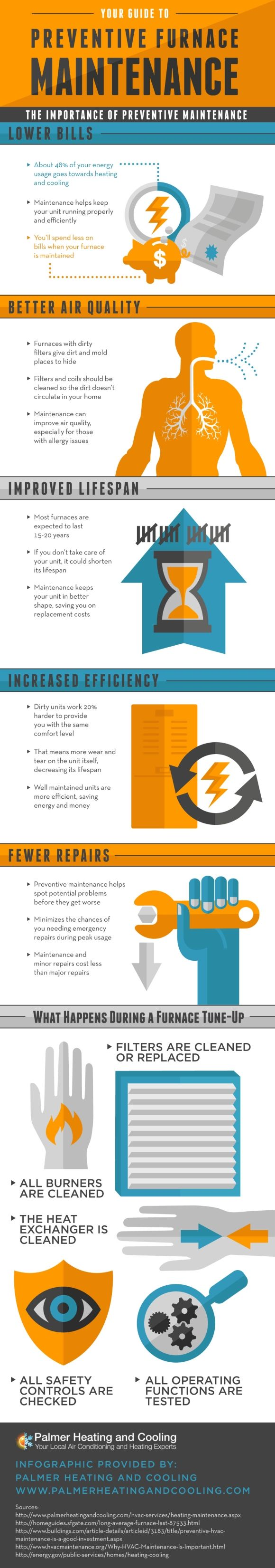 What happens during a furnace tune-up? Professionals clean all burners, clean or replace filters, clean the heat exchanger, check safety controls, and test all operating functions. Take a look at this Bowie HVAC installation infographic to learn more.
