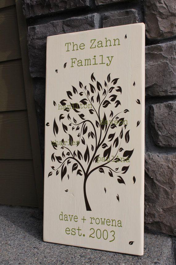 Custom Family Tree Wall Art Family Tree by inspiretheinside, $50.00