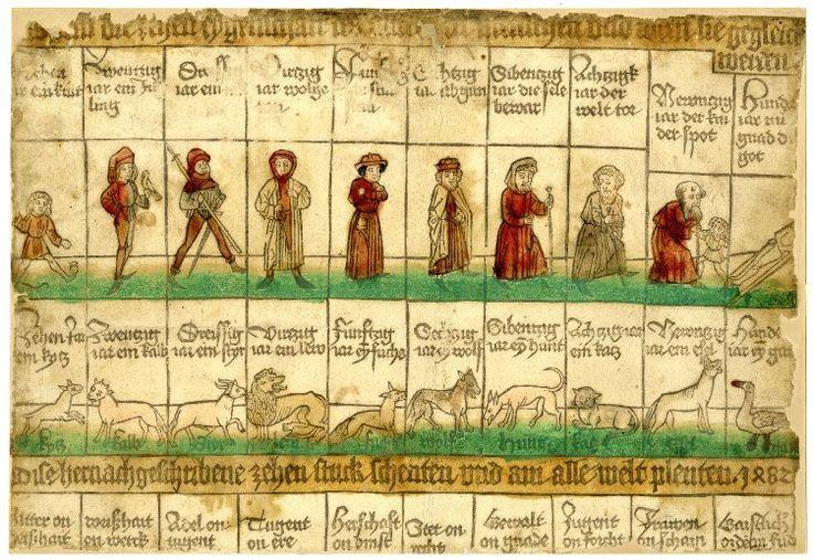 Zehen eygenschaft des altters der menschen BM 1872 0608 351 - Popular print - Wikipedia